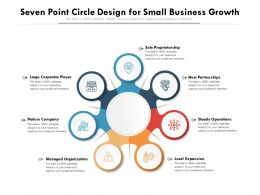 Seven Point Circle Design For Small Business Growth