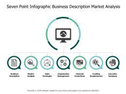 Seven Point Infographic Business Description Market Analysis