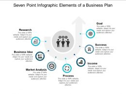 Seven Point Infographic Elements Of A Business Plan