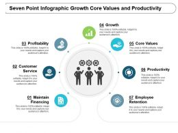 Seven Point Infographic Growth Core Values And Productivity