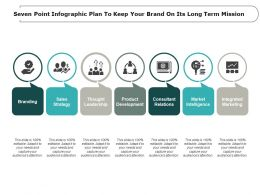 Seven Point Infographic Plan To Keep Your Brand On Its Long Term Mission