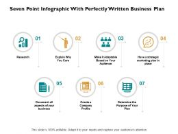 Seven Point Infographic With Perfectly Written Business Plan