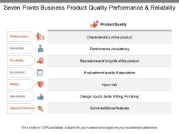 Seven Points Business Product Quality Performance And Reliability