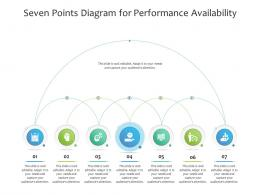 Seven Points Diagram For Performance Availability Infographic Template