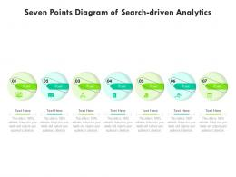 Seven Points Diagram Of Search Driven Analytics Infographic Template