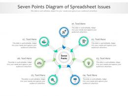 Seven Points Diagram Of Spreadsheet Issues Infographic Template