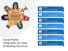 Seven Points For Daily Of Meeting Structure Infographic Template