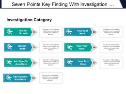Seven Points Key Finding With Investigation Category Market Growth And Tread
