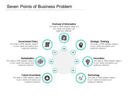 Seven Points Of Business Problem