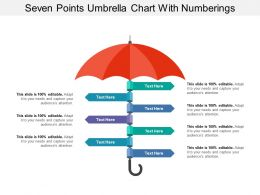 Seven Points Umbrella Chart With Numberings