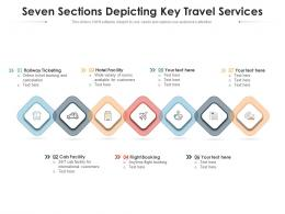 Seven Sections Depicting Key Travel Services