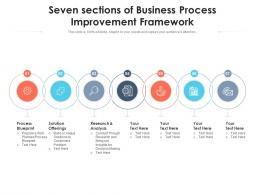 Seven Sections Of Business Process Improvement Framework