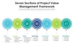 Seven Sections Of Project Value Management Framework