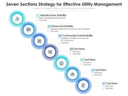 Seven Sections Strategy For Effective Utility Management