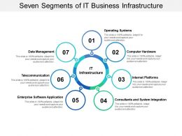 Seven Segments Of It Business Infrastructure