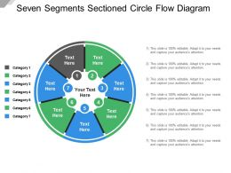Seven Segments Sectioned Circle Flow Diagram