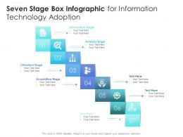 Seven Stage Box Infographic For Information Technology Adoption