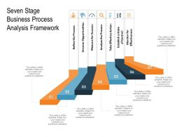 Seven Stage Business Process Analysis Framework