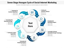 Seven Stage Hexagon Cycle Of Social Internet Marketing