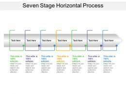 Seven Stage Horizontal Process