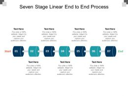 Seven Stage Linear End To End Process