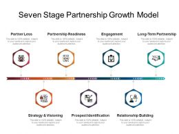 Seven Stage Partnership Growth Model