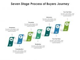 Seven Stage Process Of Buyers Journey