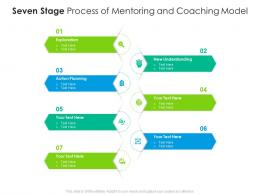 Seven Stage Process Of Mentoring And Coaching Model