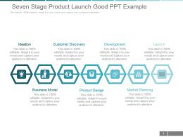 Seven Stage Product Launch Good Ppt Example