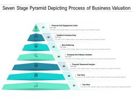 Seven Stage Pyramid Depicting Process Of Business Valuation