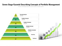 Seven Stage Pyramid Describing Concepts Of Portfolio Management