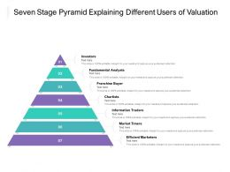 Seven Stage Pyramid Explaining Different Users Of Valuation
