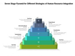 Seven Stage Pyramid For Different Strategies Of Human Resource Integration
