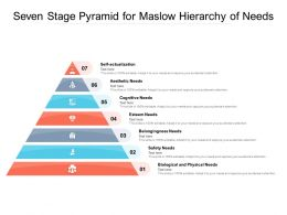 Seven Stage Pyramid For Maslow Hierarchy Of Needs