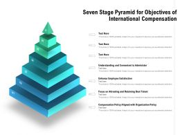 Seven Stage Pyramid For Objectives Of International Compensation