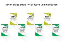 Seven Stage Steps For Effective Communication