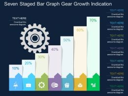 Seven Staged Bar Graph Gear Growth Indication Flat Powerpoint Design