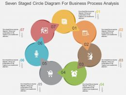 Seven Staged Circle Diagram For Business Process Analysis Flat Powerpoint Design