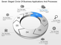 Seven Staged Circle Of Business Applications And Processes Powerpoint Template Slide