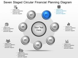 Seven Staged Circular Financial Planning Diagram Powerpoint Template Slide