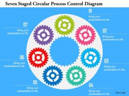 Seven Staged Circular Process Control Diagram Flat Powerpoint Design