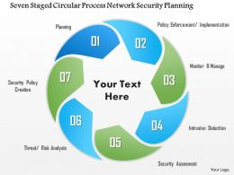 Seven Staged Circular Process Network Security Planning Ppt Slides