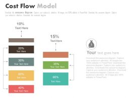 Seven Staged Cost Flow Model Powerpoint Slides