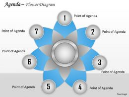 Seven Staged Flower Diagram 0214