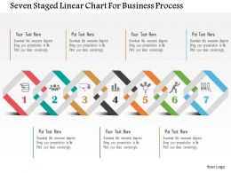 Seven Staged Linear Chart For Business Process Flat Powerpoint Design