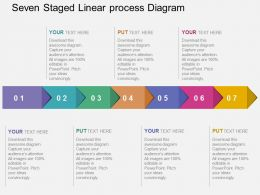 Seven Staged Linear Process Diagram Flat Powerpoint Design