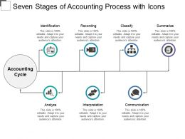 Seven Stages Of Accounting Process With Icons