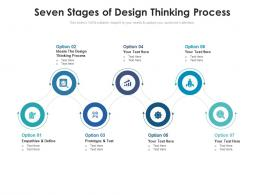 Seven Stages Of Design Thinking Process