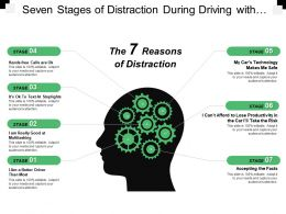 Seven Stages Of Distraction During Driving With Brain And Levers