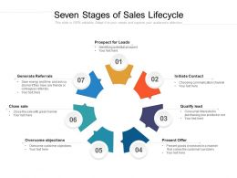 Seven Stages Of Sales Lifecycle